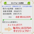 都営新宿線曙橋駅の投資マンション