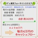 IT'S東京フォーサイトスクエア | 大久保駅 投資マンション