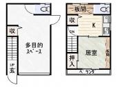 南海線粉浜駅の売り店舗・事務所